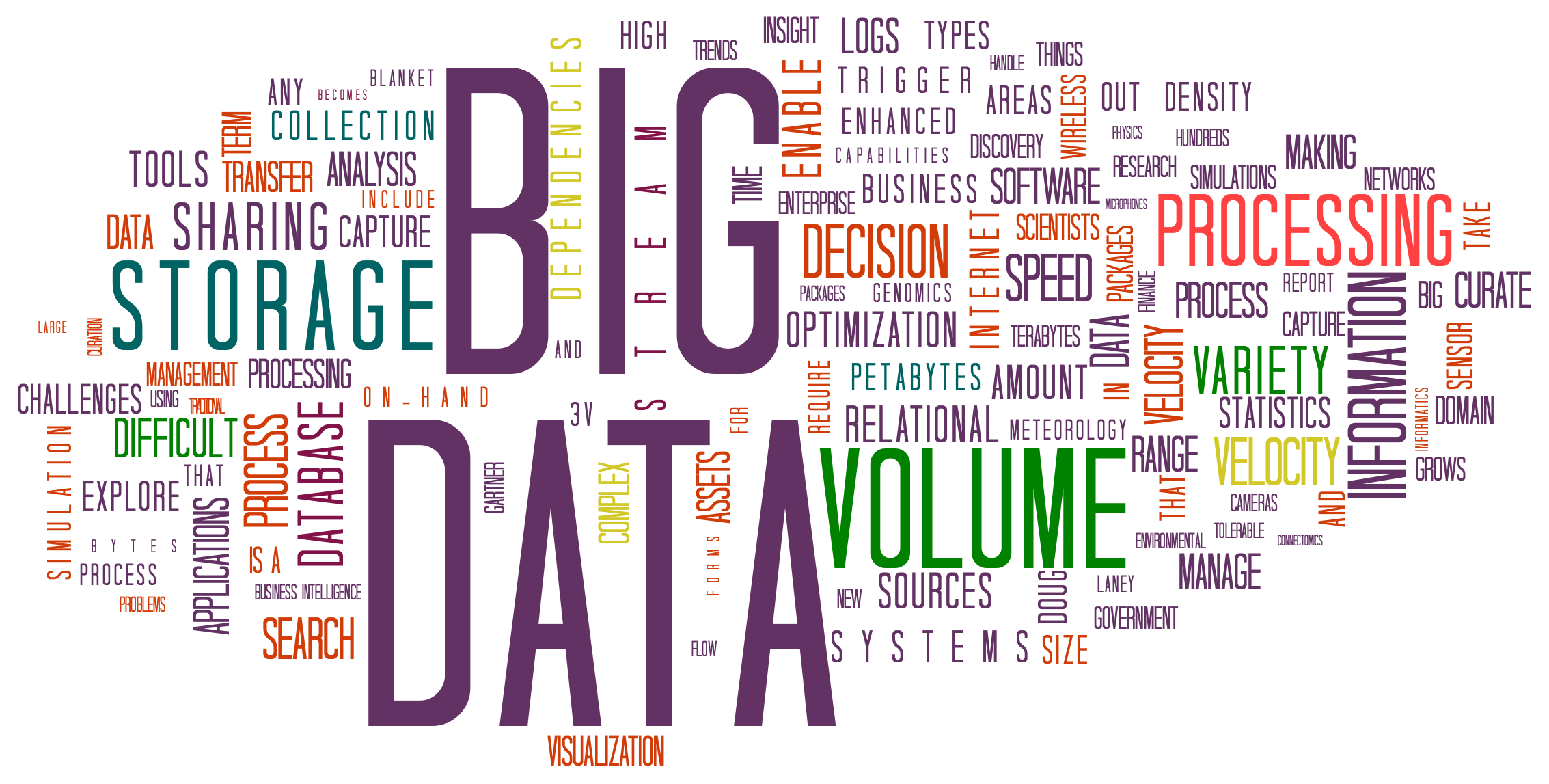 Displaying BigData_2267x1146_white.png