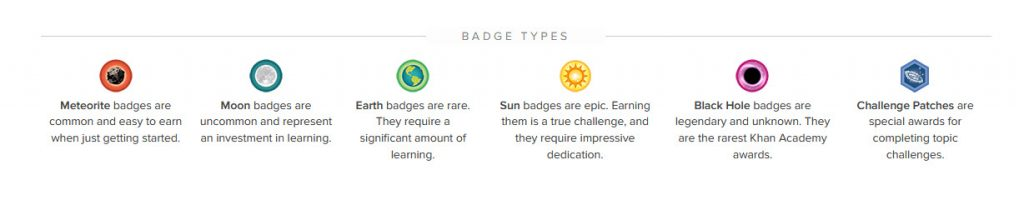 Gamification Example - Badges