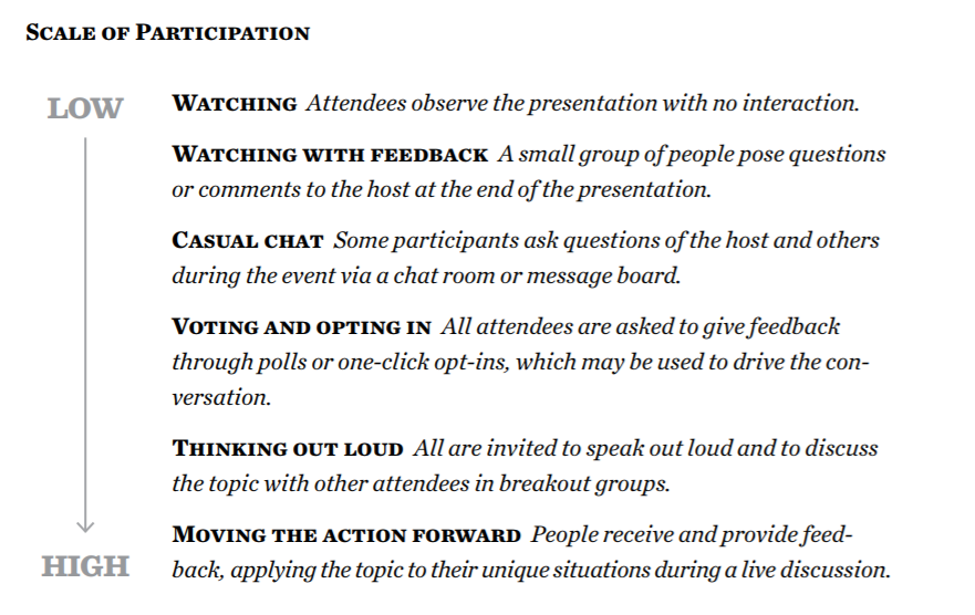 Webinar_Scale_of_Participation